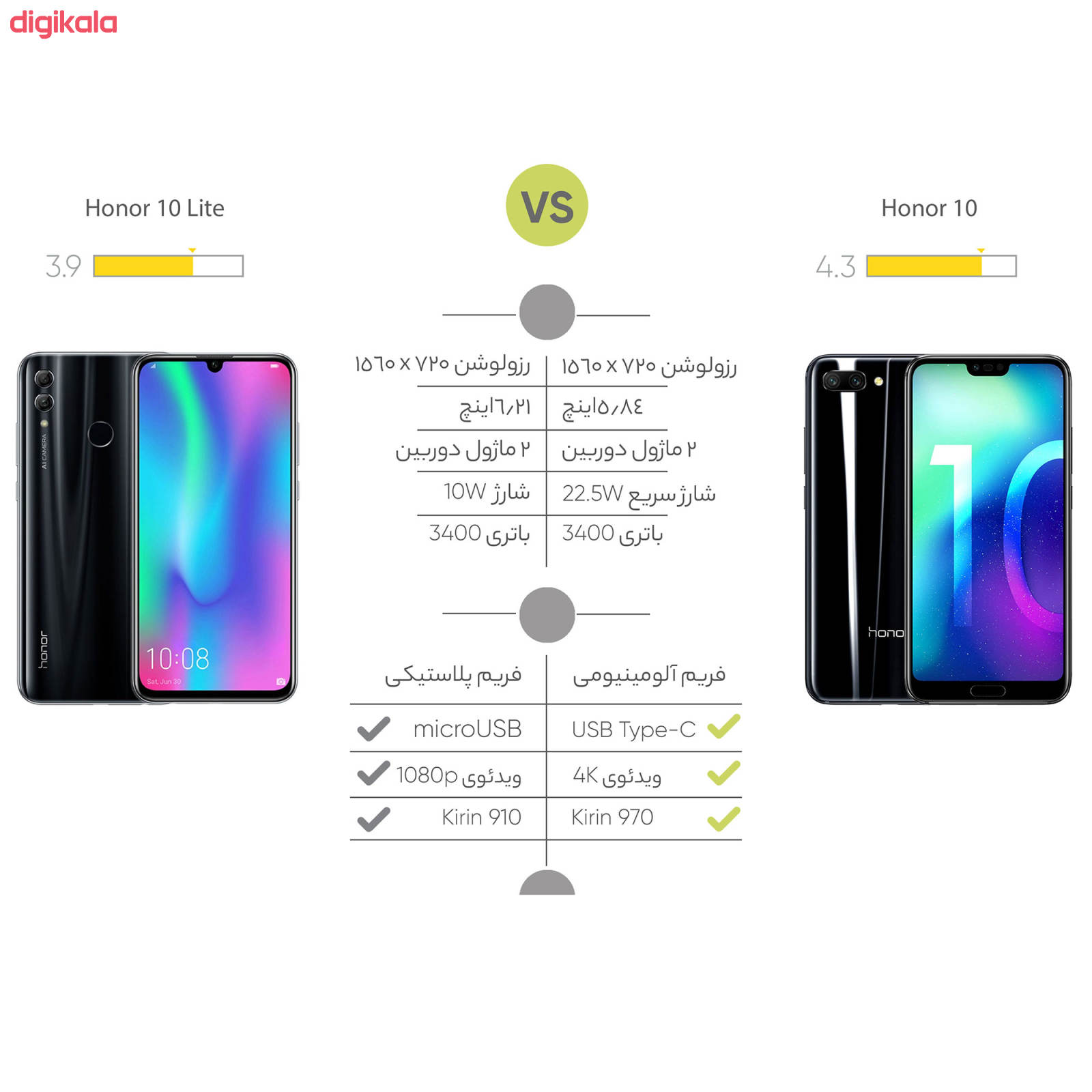 گوشی موبایل آنر مدل 10 Lite HRY-LX1 دو سیم کارت ظرفیت 128 گیگابایت main 1 17