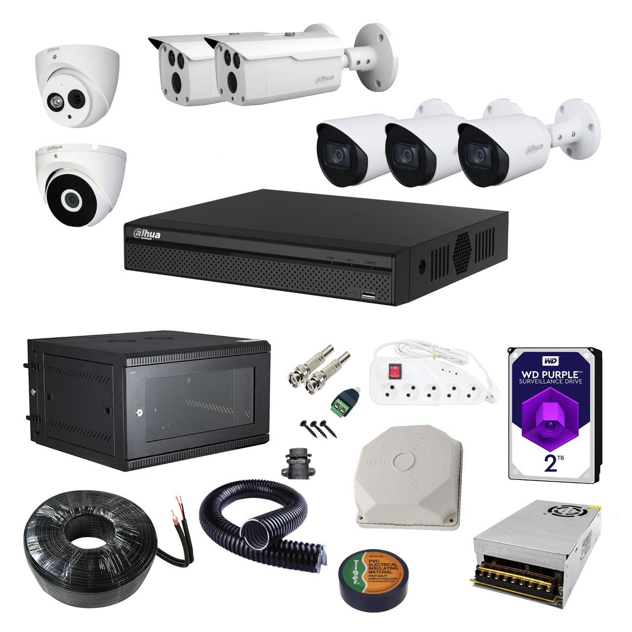 بررسی و خرید [با تخفیف]                                     سیستم امنیتی داهوا مدل DP72S2512-f                             اورجینال
