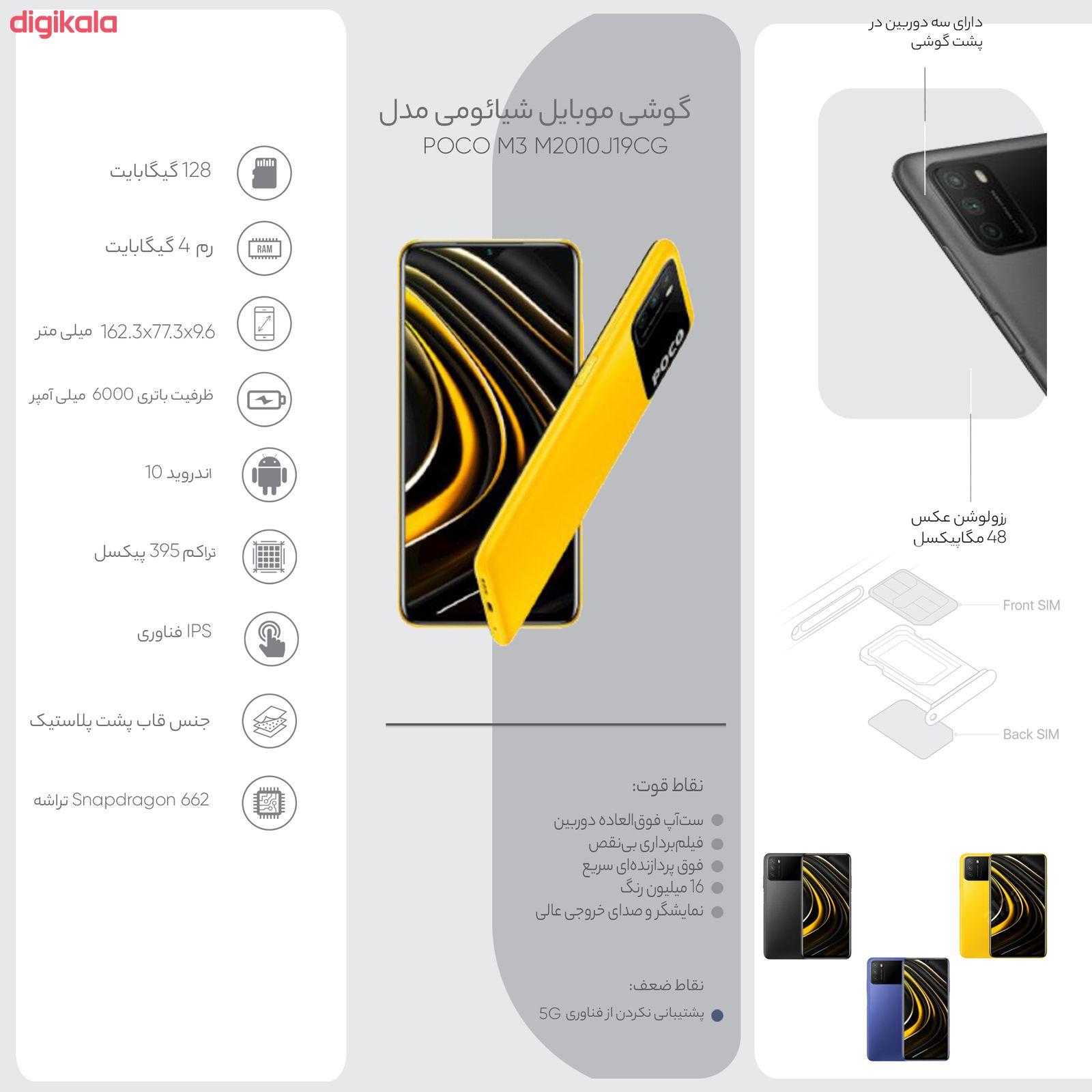 گوشی موبایل شیائومی مدل POCO M3 M2010J19CG دو سیم کارت ظرفیت 128 گیگابایت main 1 18