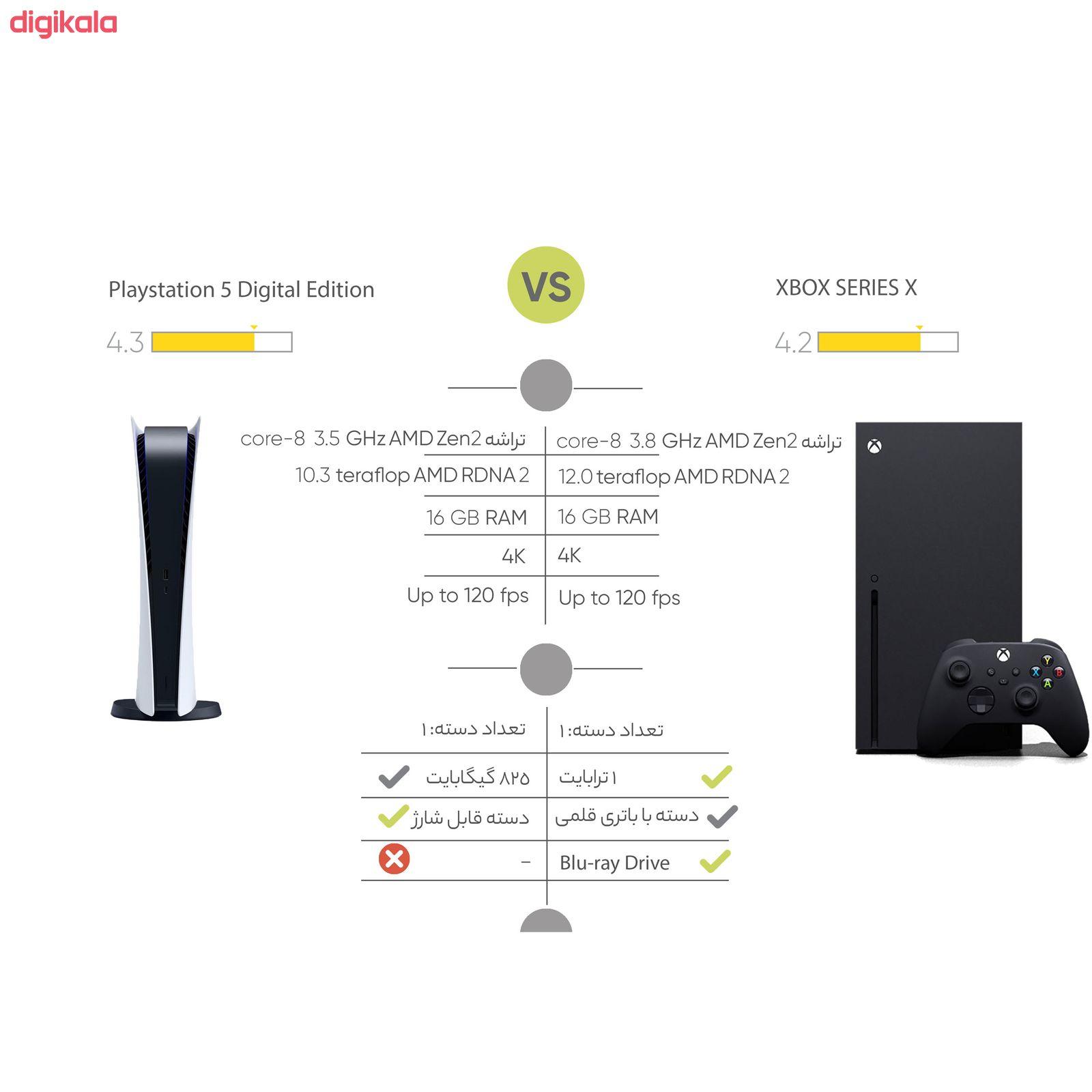 کنسول بازی سونی مدل Playstation 5 Digital Edition ظرفیت 825 گیگابایت main 1 9