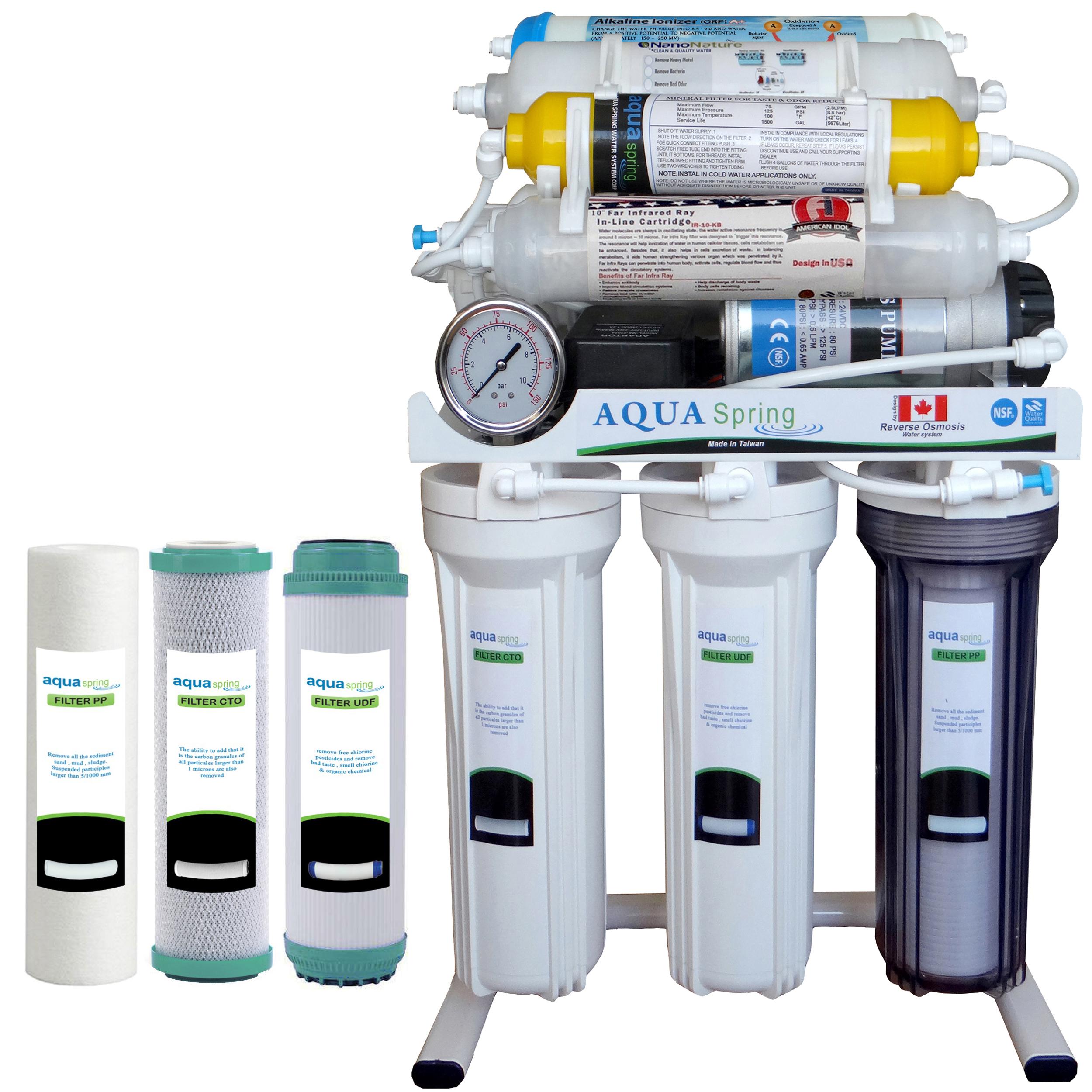دستگاه  تصفیه کننده آب آکوآ اسپرینگ  مدل RO – NF2600 به همراه فیلتر مجموعه 3 عددی