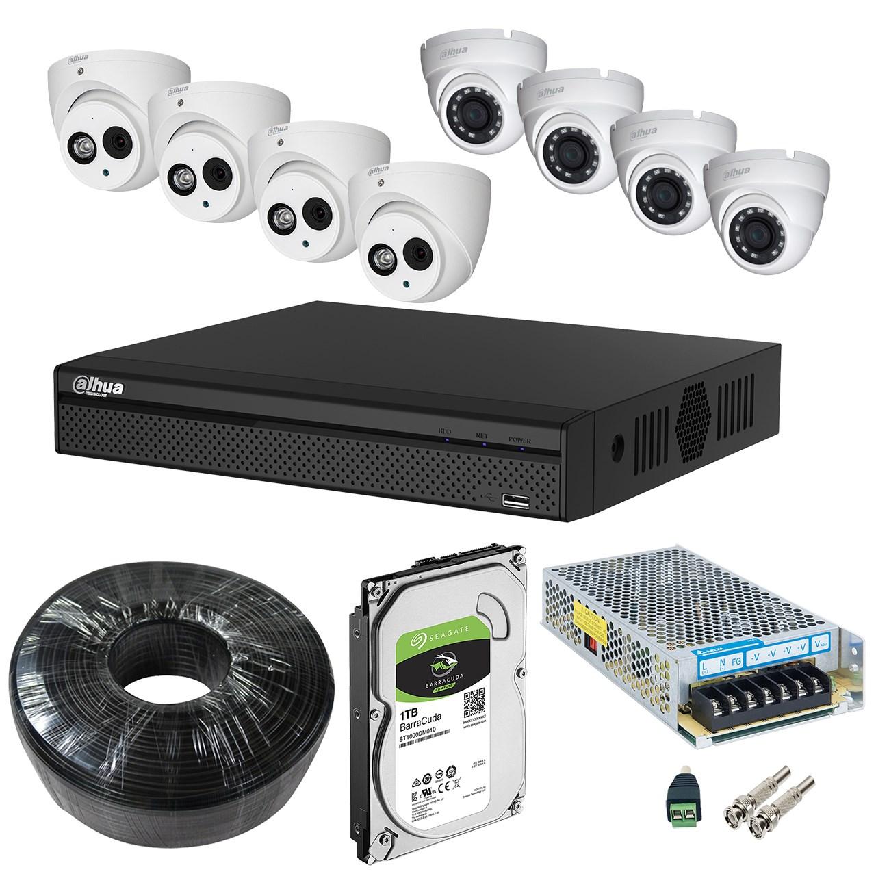 سیستم امنیتی داهوا مدلDP82A8040