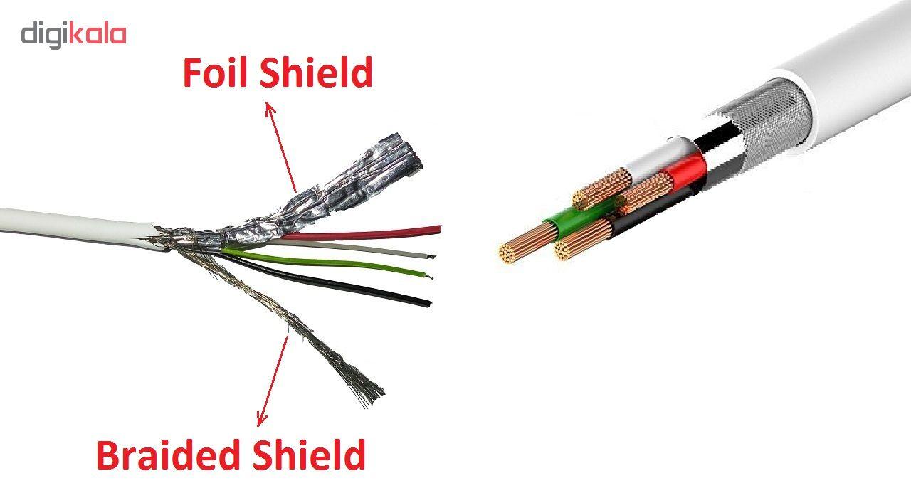 کابل  تبدیل USB به microUSB مدل SM-PS طول 1 متر main 1 2