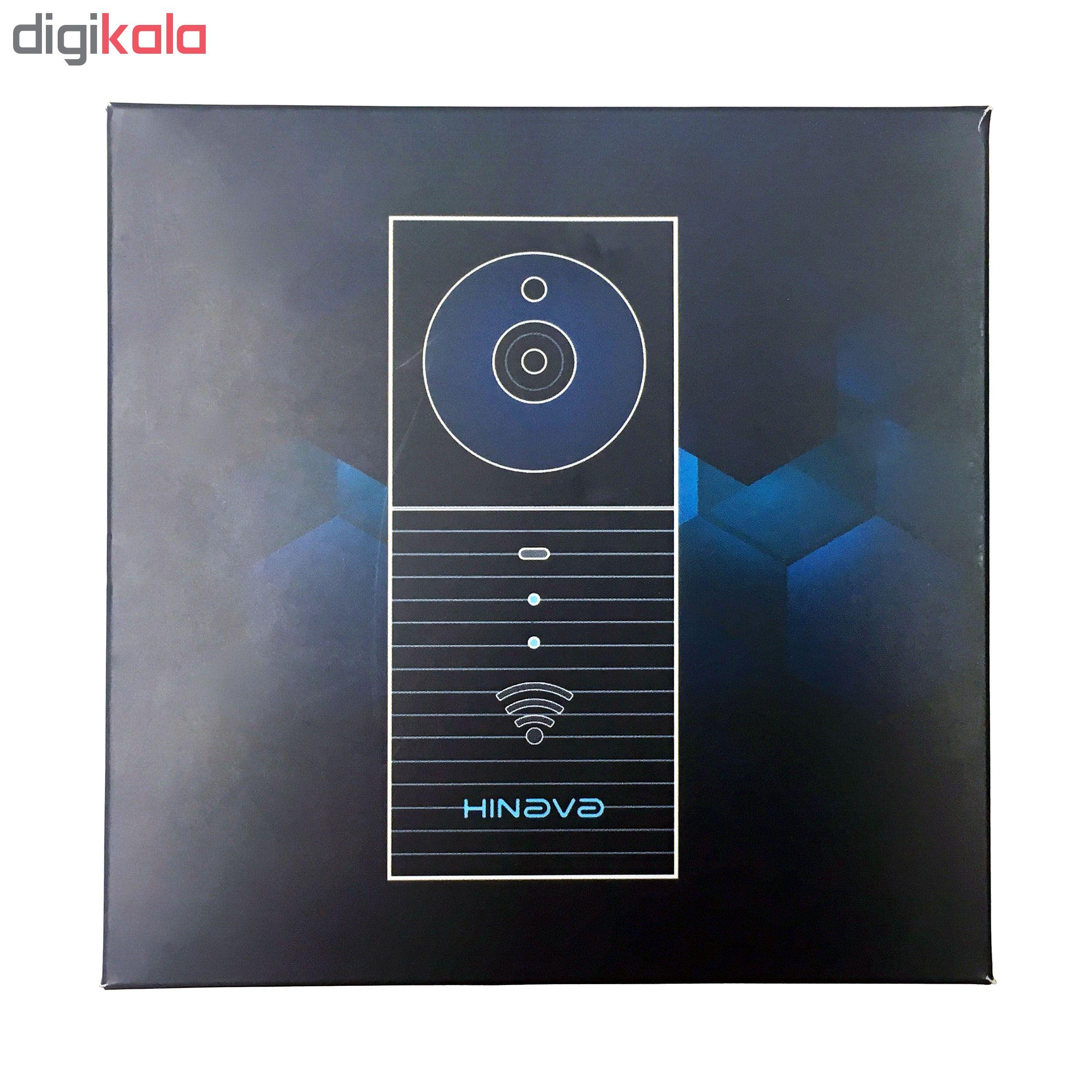 دوربین مداربسته تحت شبکه هیناوا مدل HSC10811