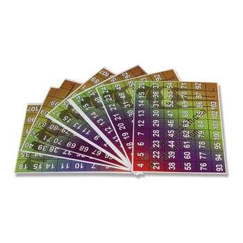 ابزار شعبده بازی طرح کارت تشخیص سن کد 021 بسته 7 عددی