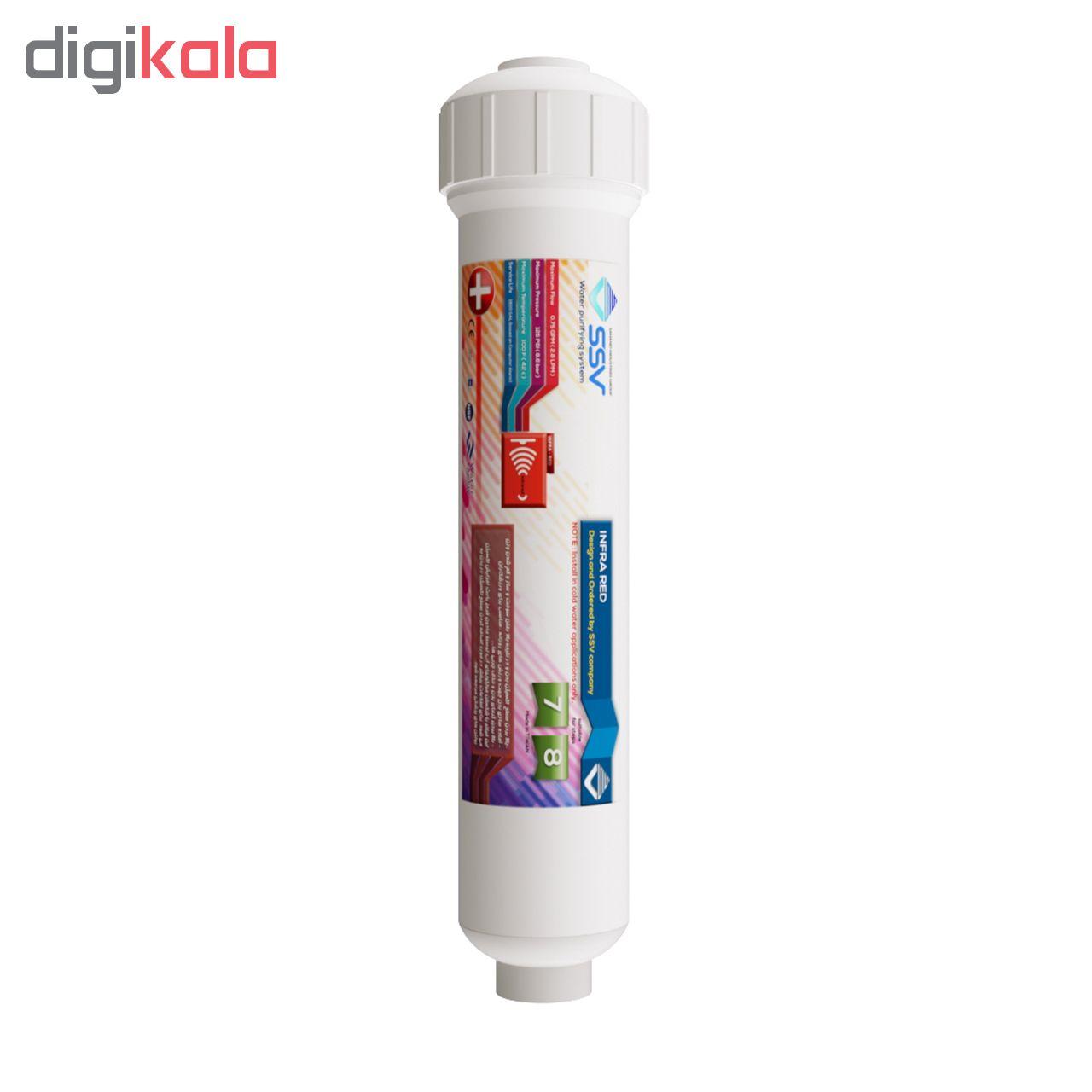 فیلتر تصفیه کننده آب خانگی اس اس وی مدل Rechargeable Infrared