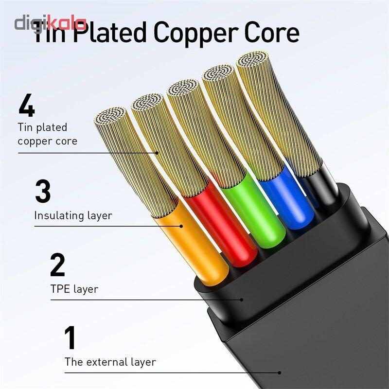 کابل تبدیل USB به USB-C/microUSB/لایتنینگ باسئوس مدل CAMLT-JH01 طول 1.2 متر main 1 8
