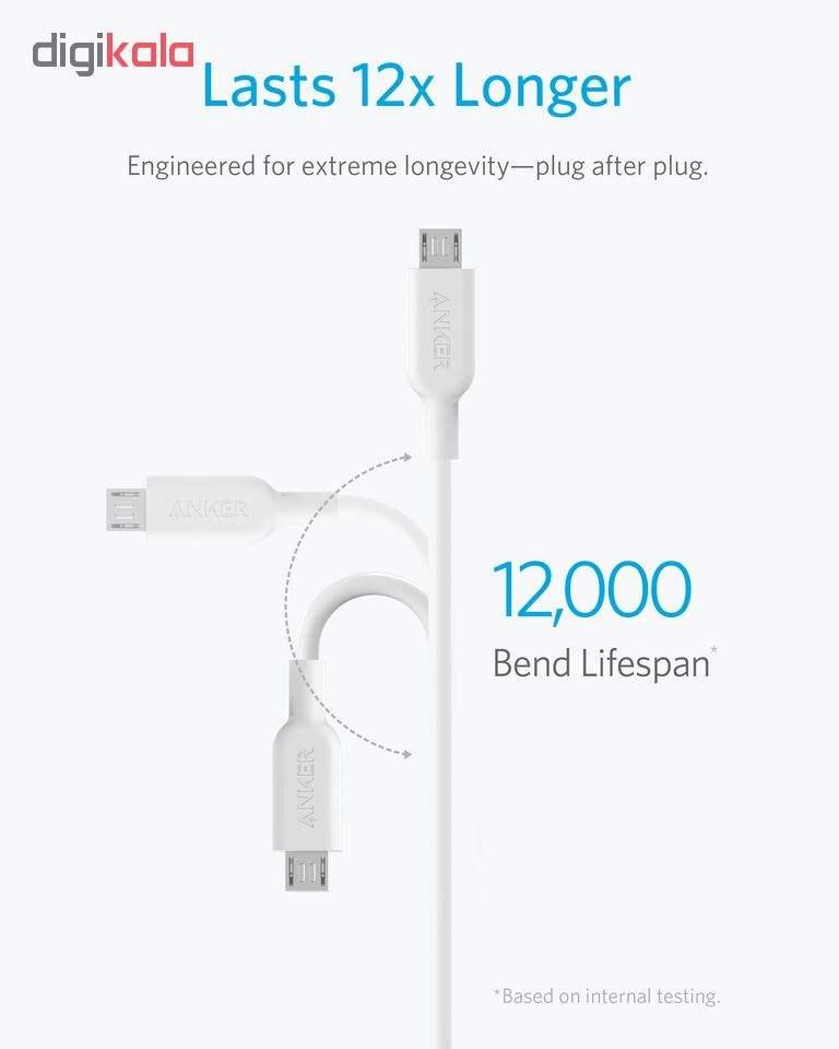 کابل تبدیل USB به لایتنینگ/USB-C/microUSB انکر مدل a8436 Power line2 طول 0.9 متر main 1 1