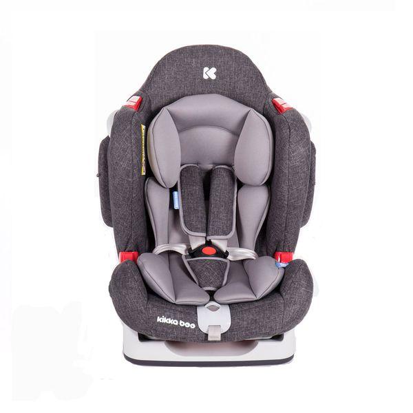 صندلی خودرو کودک برند کیکابو مدل oright