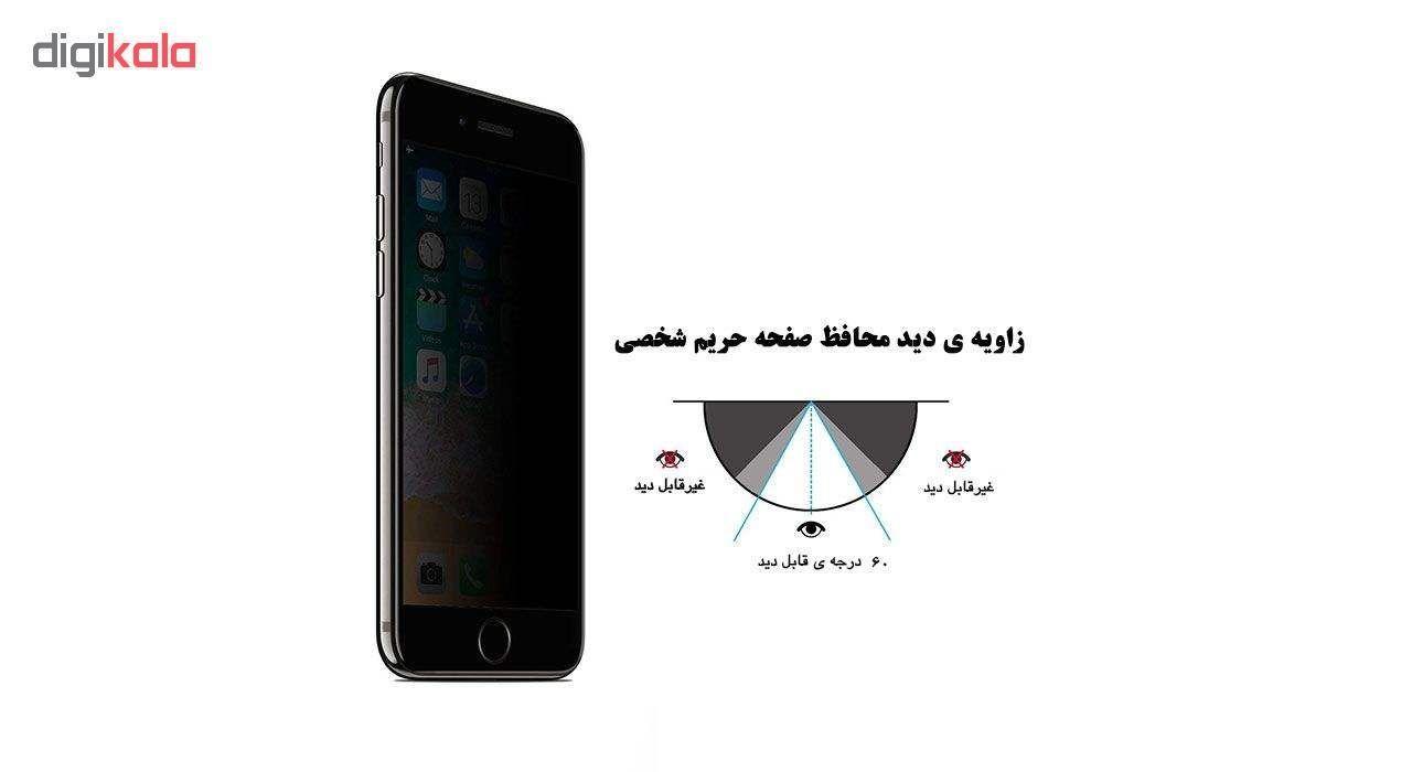 محافظ صفحه نمایش حریم شخصی مدل R3760 مناسب برای گوشی اپل IPhone 7 Plus/8 Plus main 1 2