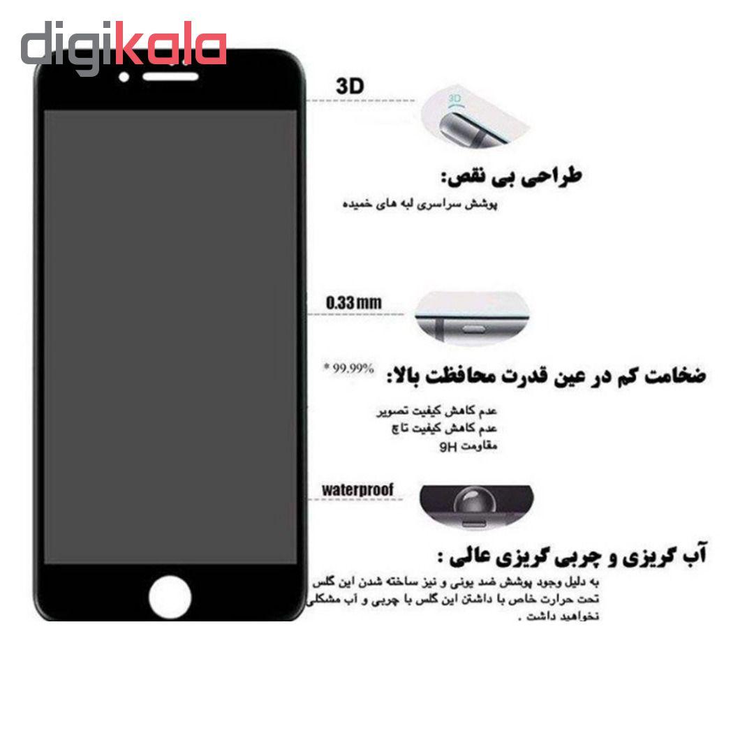 محافظ صفحه نمایش حریم شخصی مدل R3760 مناسب برای گوشی اپل IPhone 7 Plus/8 Plus main 1 4