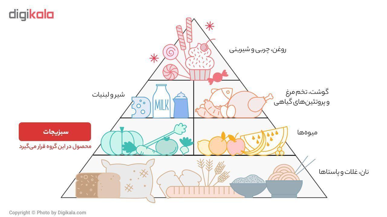 دانه ذرت شیرین منجمد پمینا مقدار 400 گرم main 1 2
