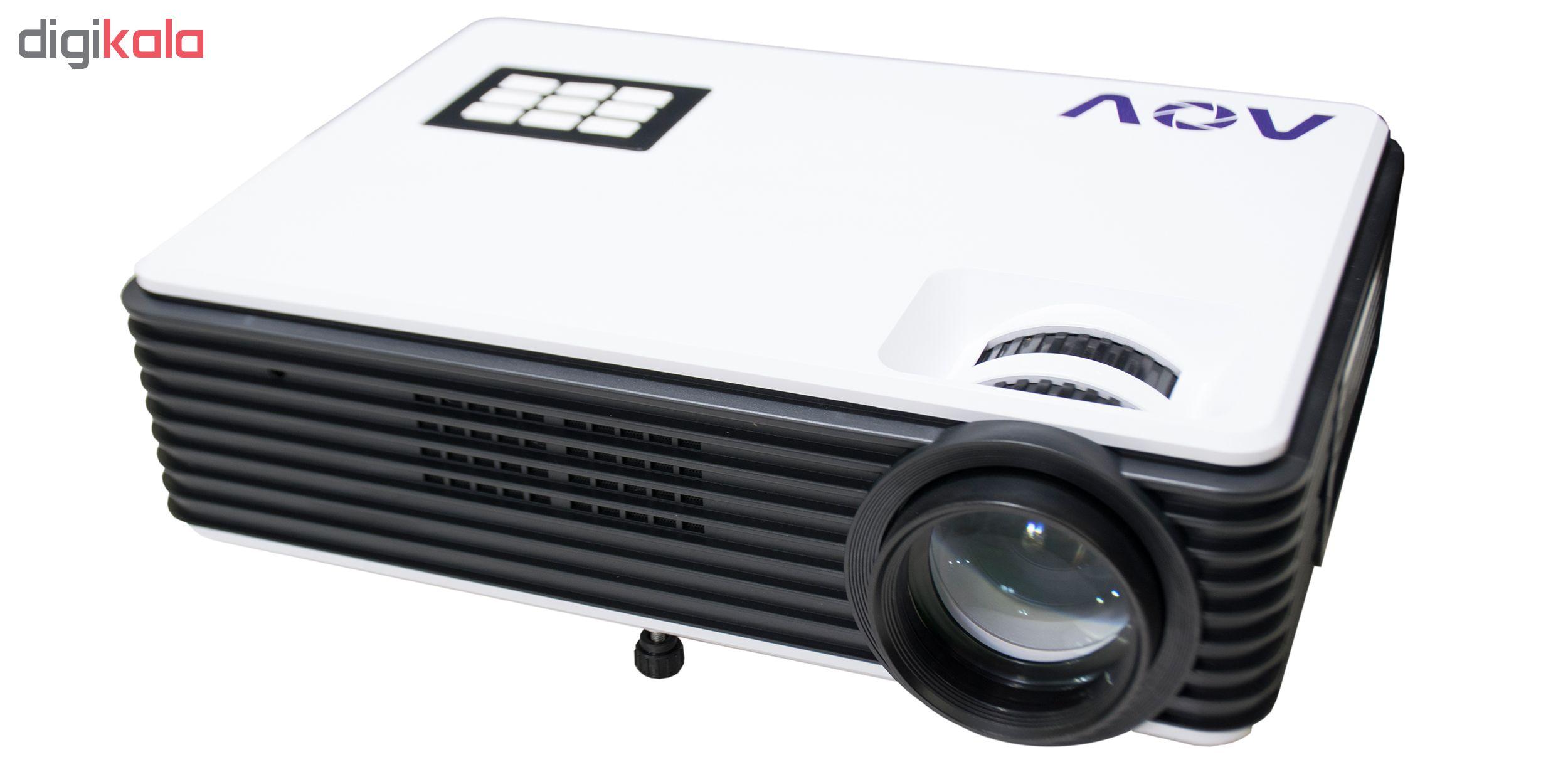 قیمت                      ویدئو پروژکتور ای او وی مدل EZ02