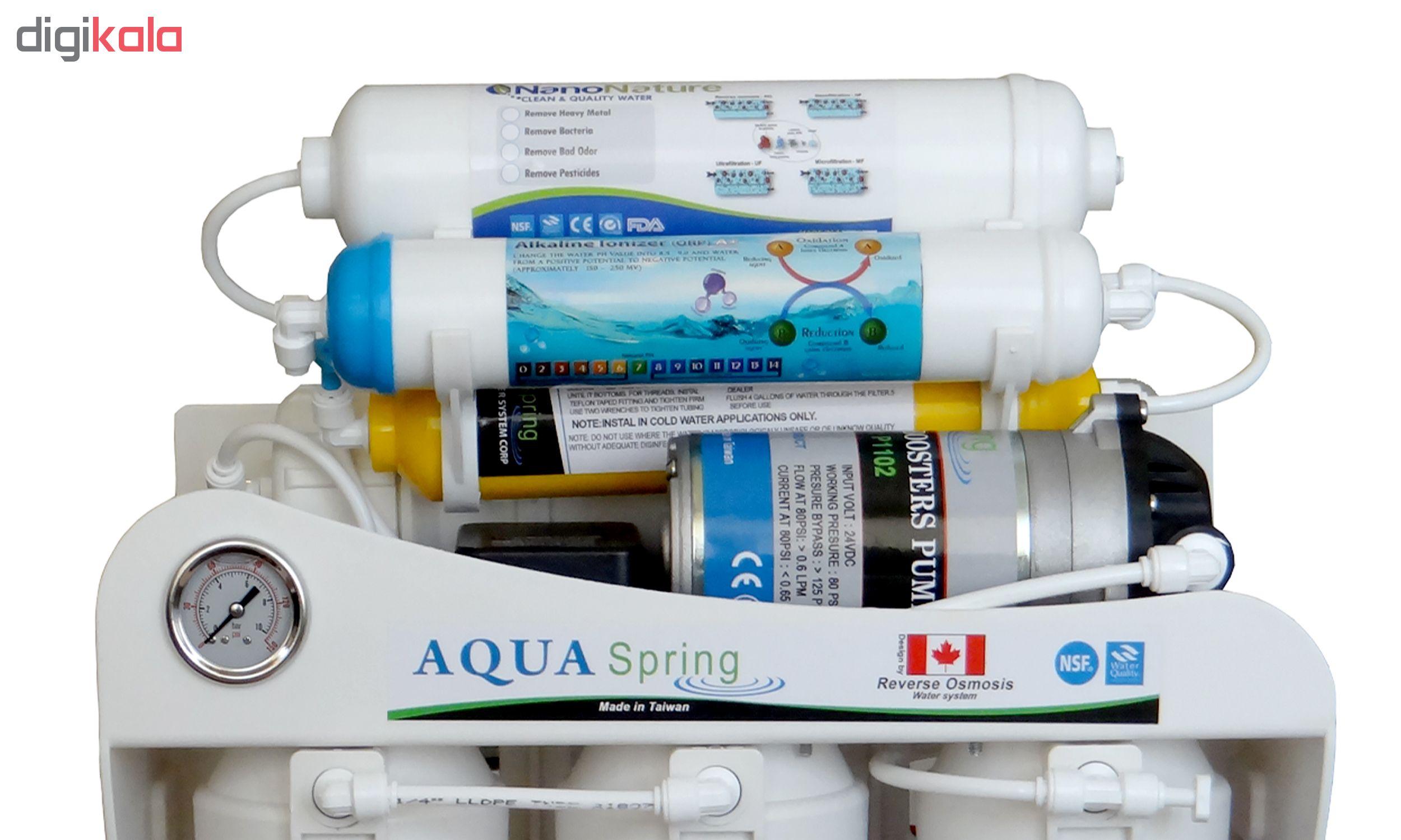 خرید                                     دستگاه تصفیه کننده آب آکوآ اسپرینگ مدل AQ-SF2400 به همراه فیلتر دستگاه تصفیه کننده آب بسته 4 عددی