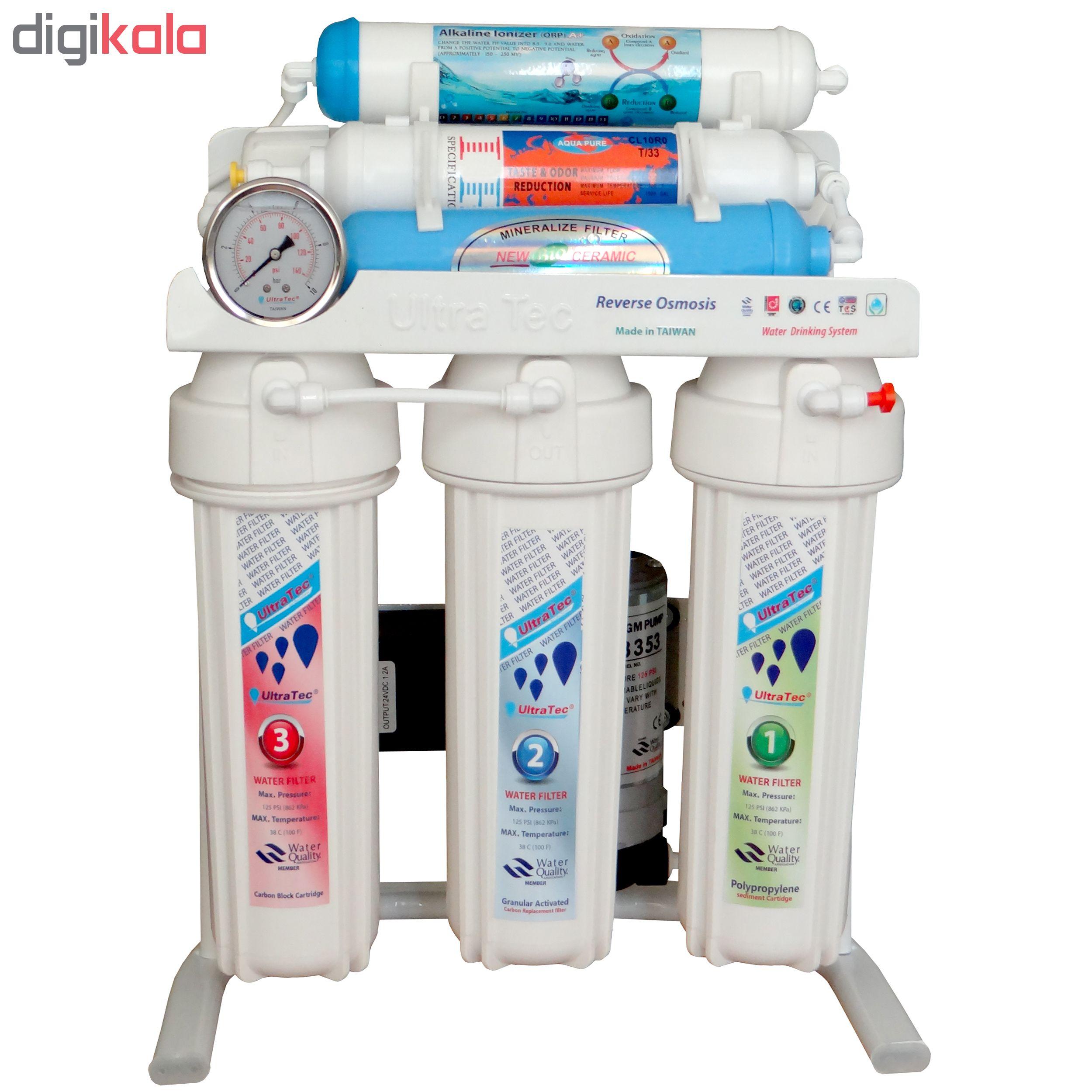 دستگاه تصفیه کننده آب اولترا تک مدل Water Softener -UT1100