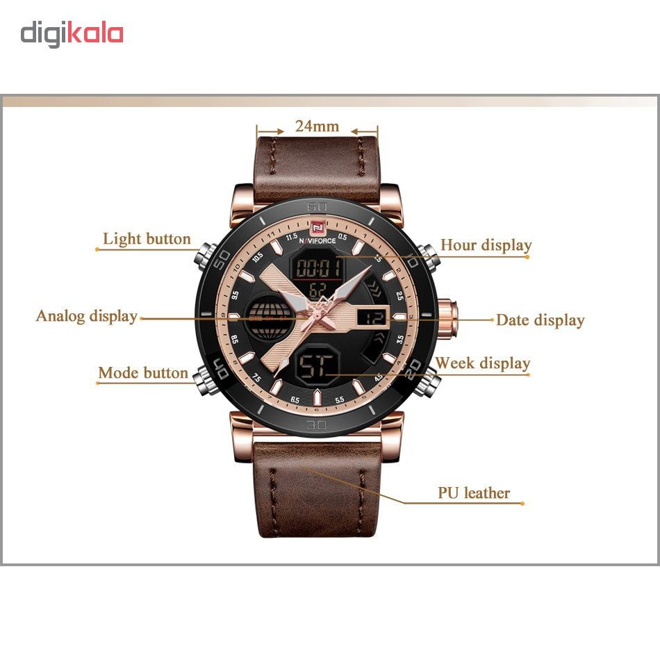 کد تخفیف                                      ساعت مچی دیجیتال مردانه نیوی فورس کد NF9132M - GHA-ME