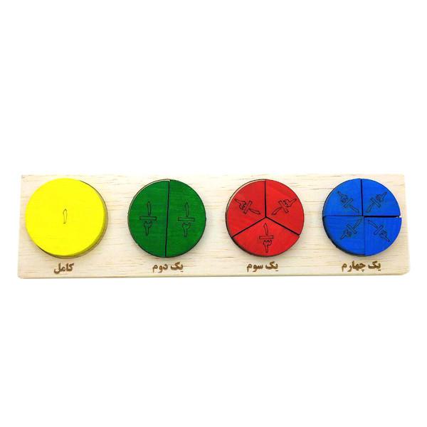 بازی آموزشی مدل محاسبات کسر R02
