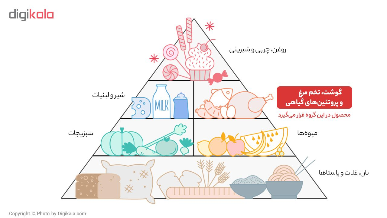 گوشت چرخ کرده مخلوط گوساله و گوسفند کوروش پروتئین البرز - 1 کیلوگرم