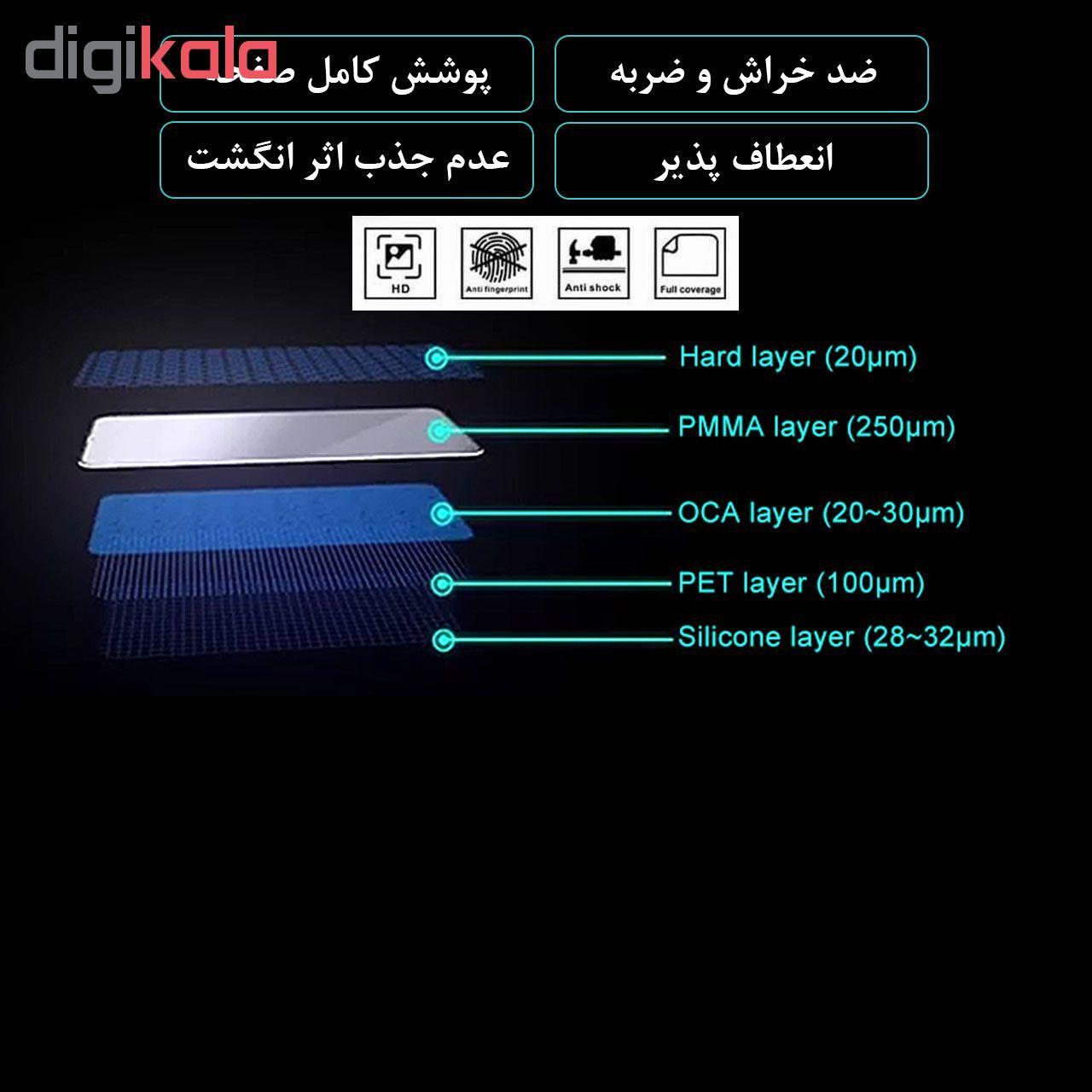 محافظ صفحه نمایش 9D مدل  CR-50 مناسب برای گوشی موبایل سامسونگ Galaxy A50 main 1 1