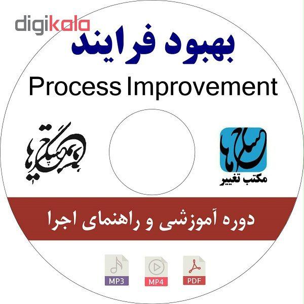 ویدئو آموزش بهبود فرایند نشر مکتب تغییر چیتگرها