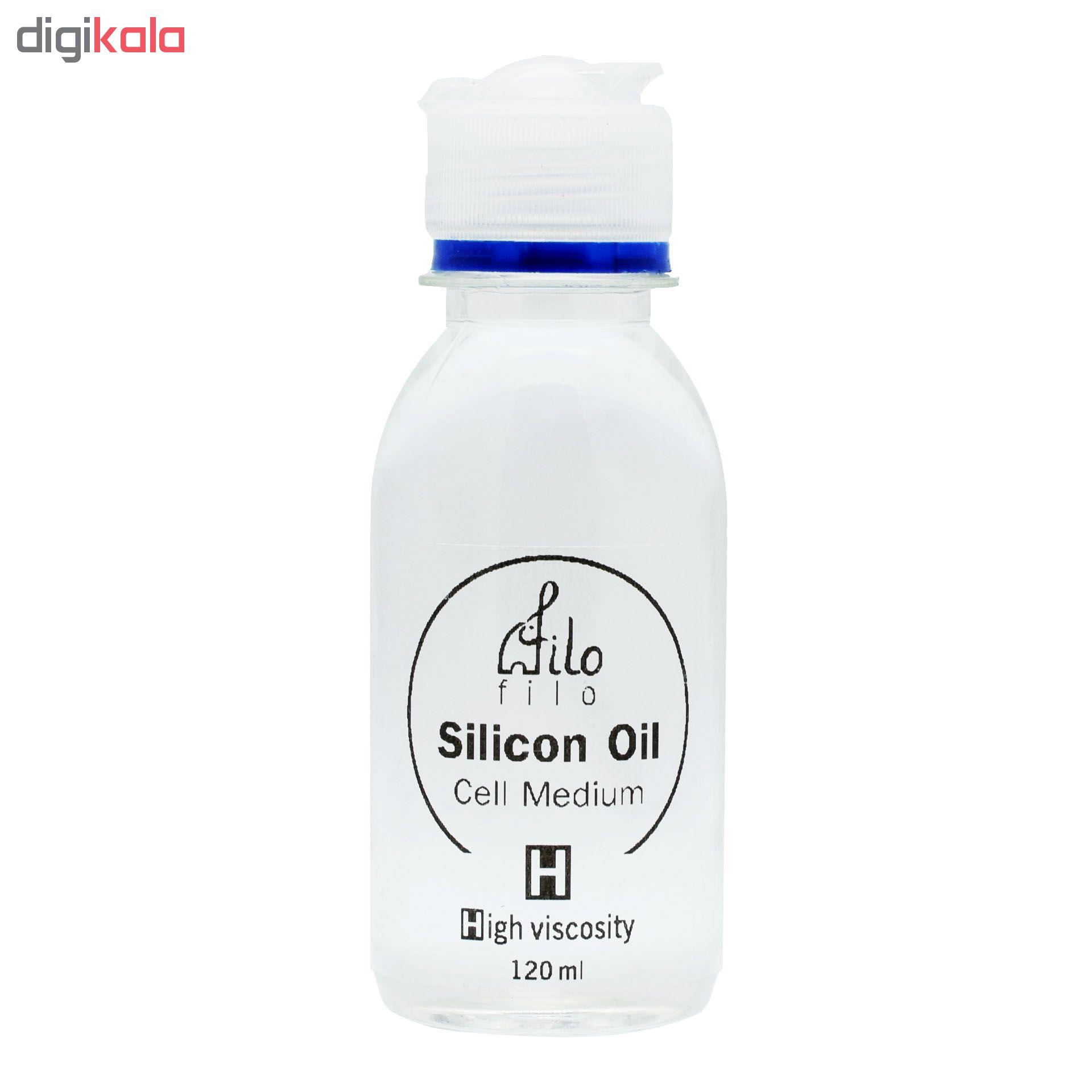 قیمت خرید روغن سیلیکون فیلو مدل Cell Medium H حجم 120 میلیلیتر اورجینال