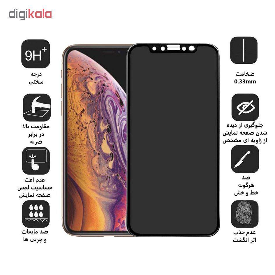 محافظ صفحه نمایش حریم شخصی گودزیلا مدل GGPS مناسب برای گوشی موبایل اپل iPhone XR بسته 2 عددی main 1 1