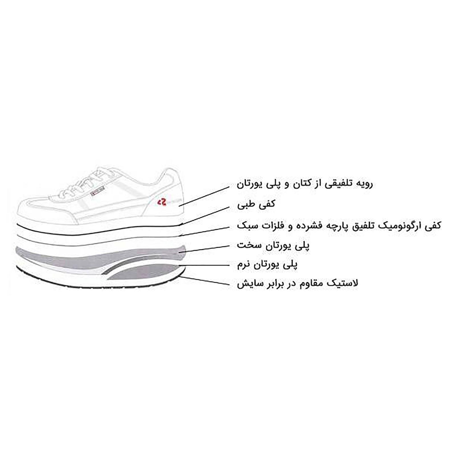 کفش مخصوص پیاده روی زنانه پرفکت استپس مدل آرمیس main 1 6