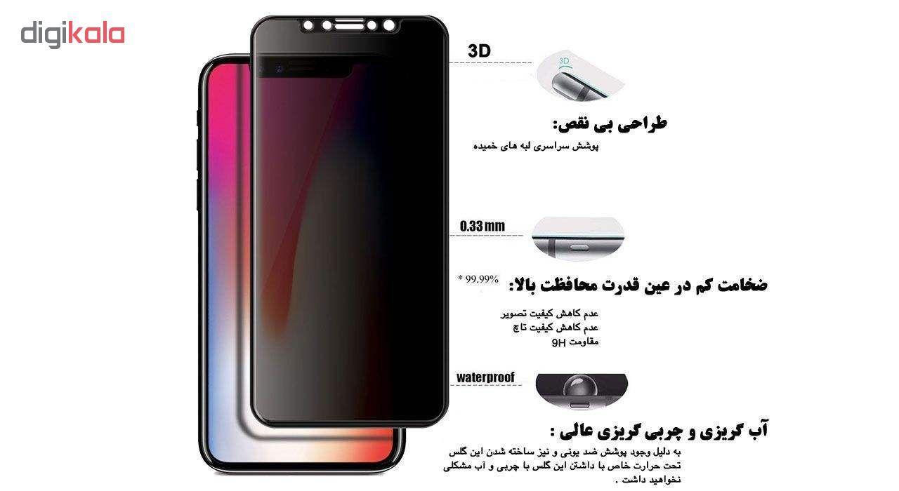 محافظ صفحه نمایش حریم شخصی وایت ولف مدل WGP مناسب برای گوشی موبایل هوآوی Y7 Prime 2019 main 1 4
