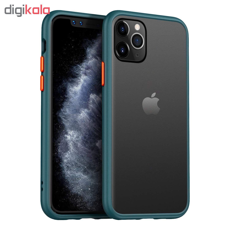 کاور مدل T12 مناسب برای گوشی موبایل اپل iPhone 11 Pro Max main 1 1