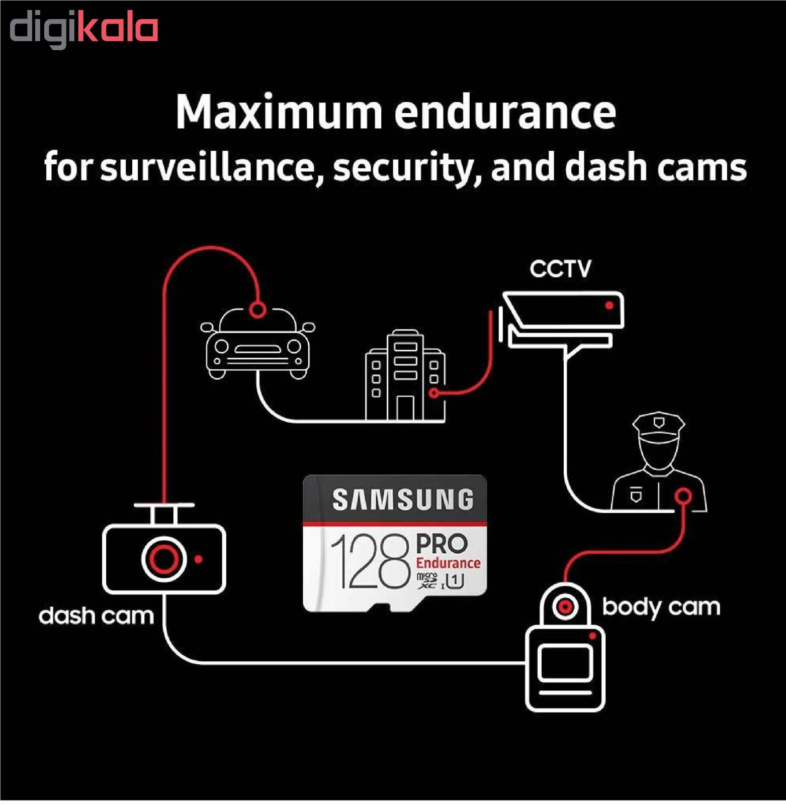کارت حافظه microSDXC سامسونگ مدل PRO Endurance کلاس 10 استاندارد UHS-I U1 سرعت 80MBps ظرفیت 128 گیگابایت به همراه آداپتور SD main 1 3
