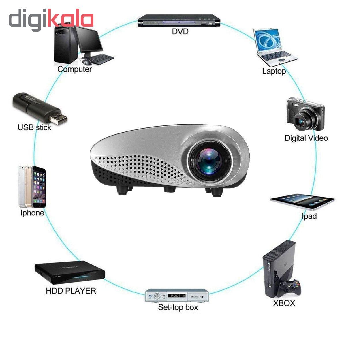 ویدئو پروژکتور مدل DGX802
