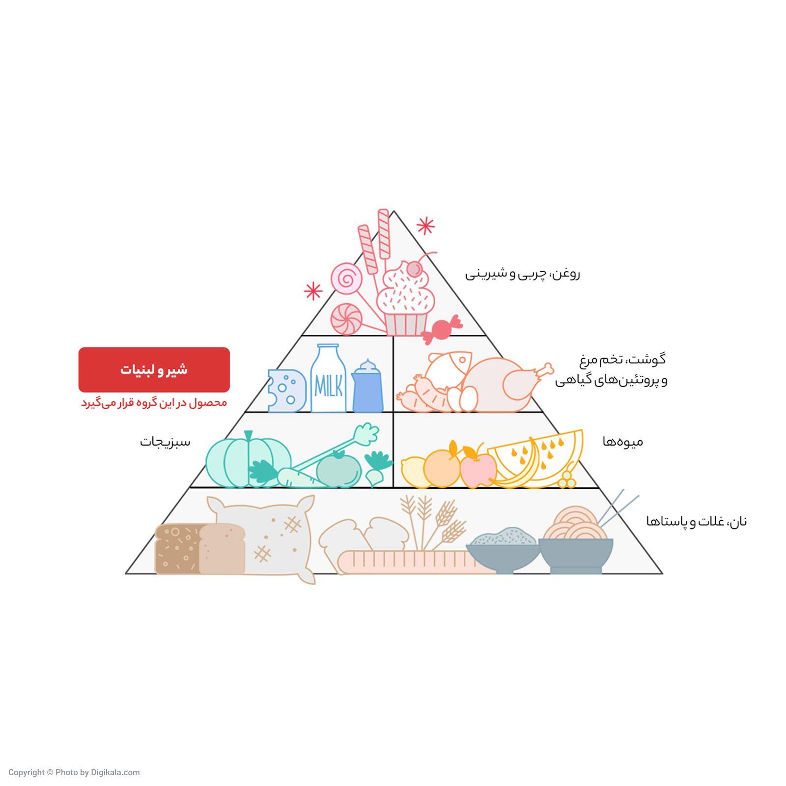 دوغ گاز دار تخمیری طبیعی هراز -1.5 لیتر main 1 5