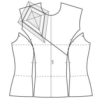 مجموعه 7 عددی الگوی خیاطی بالاتنه و آستین زنانه متد Muller.c سایز 38 تا 50