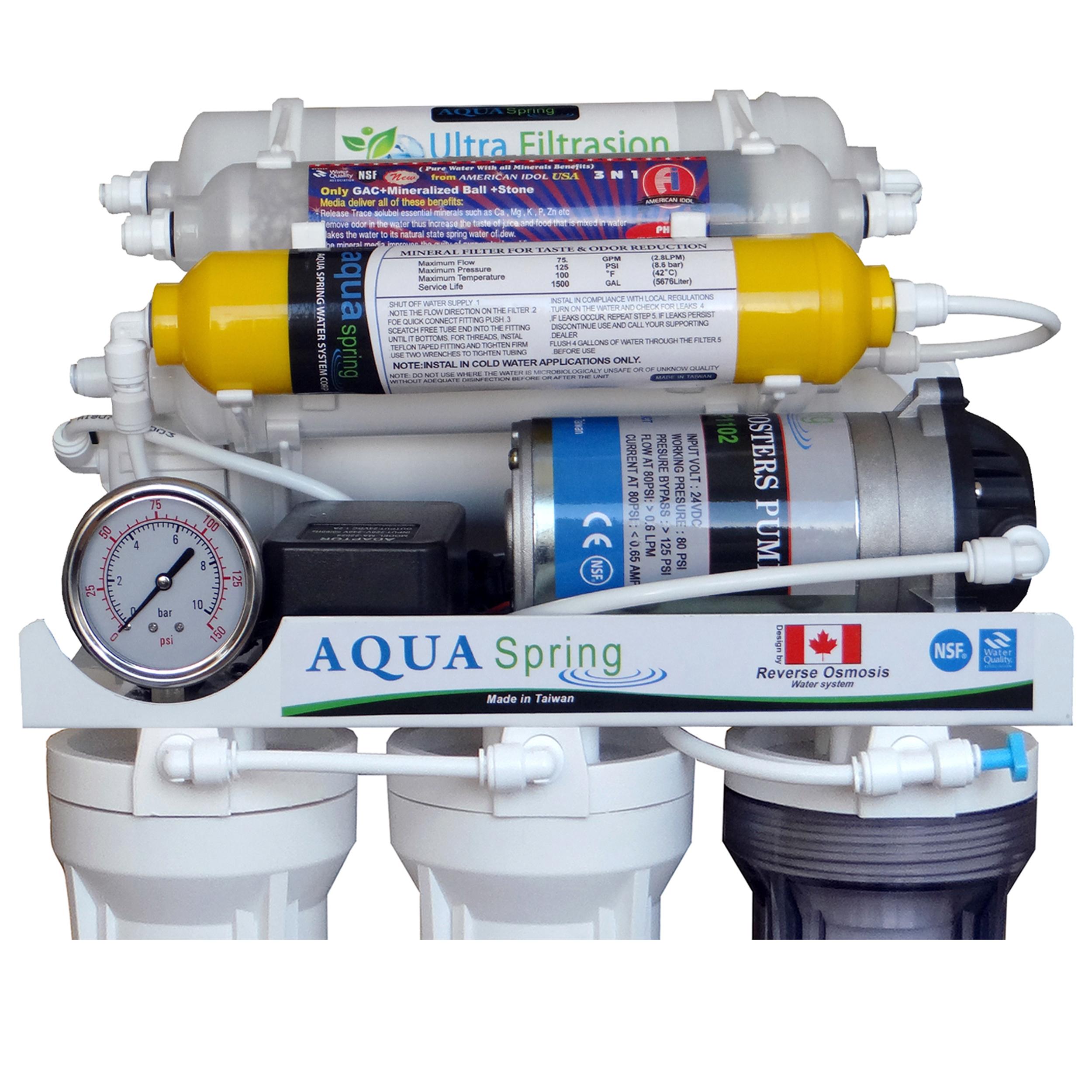 دستگاه تصفیه کننده آب آکوآ اسپرینگ مدل RO-AF1200