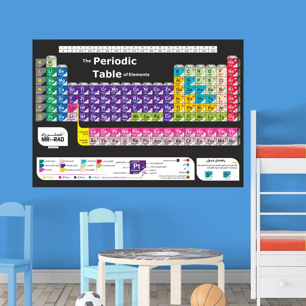پوستر آموزشی FG طرح جدول تناوبی مدل periodic 82688-01