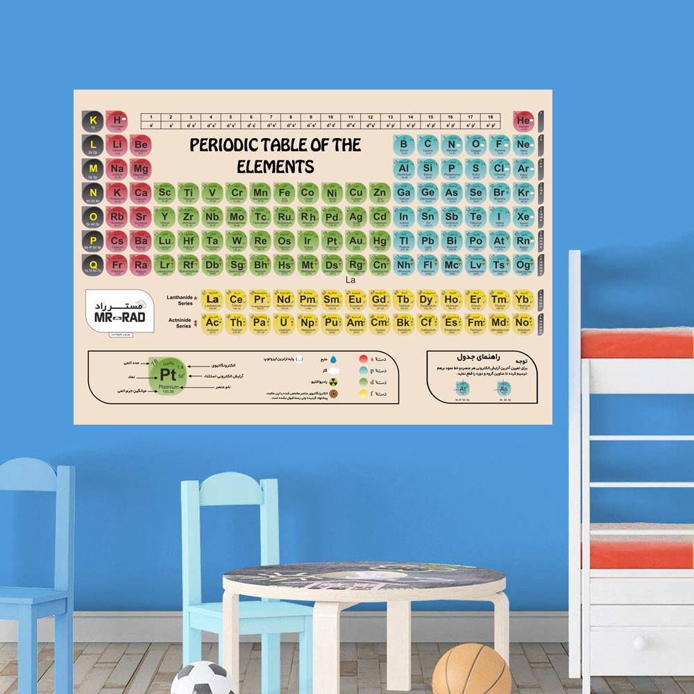 پوستر آموزشی FG طرح جدول تناوبی مدل periodic 82688-08