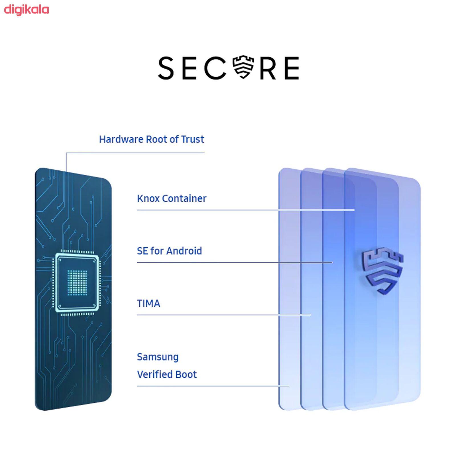 گوشی موبایل سامسونگ مدل Galaxy A71 SM-A715F/DS دو سیمکارت ظرفیت 128 گیگابایت همراه با رم 8 گیگابایت main 1 15
