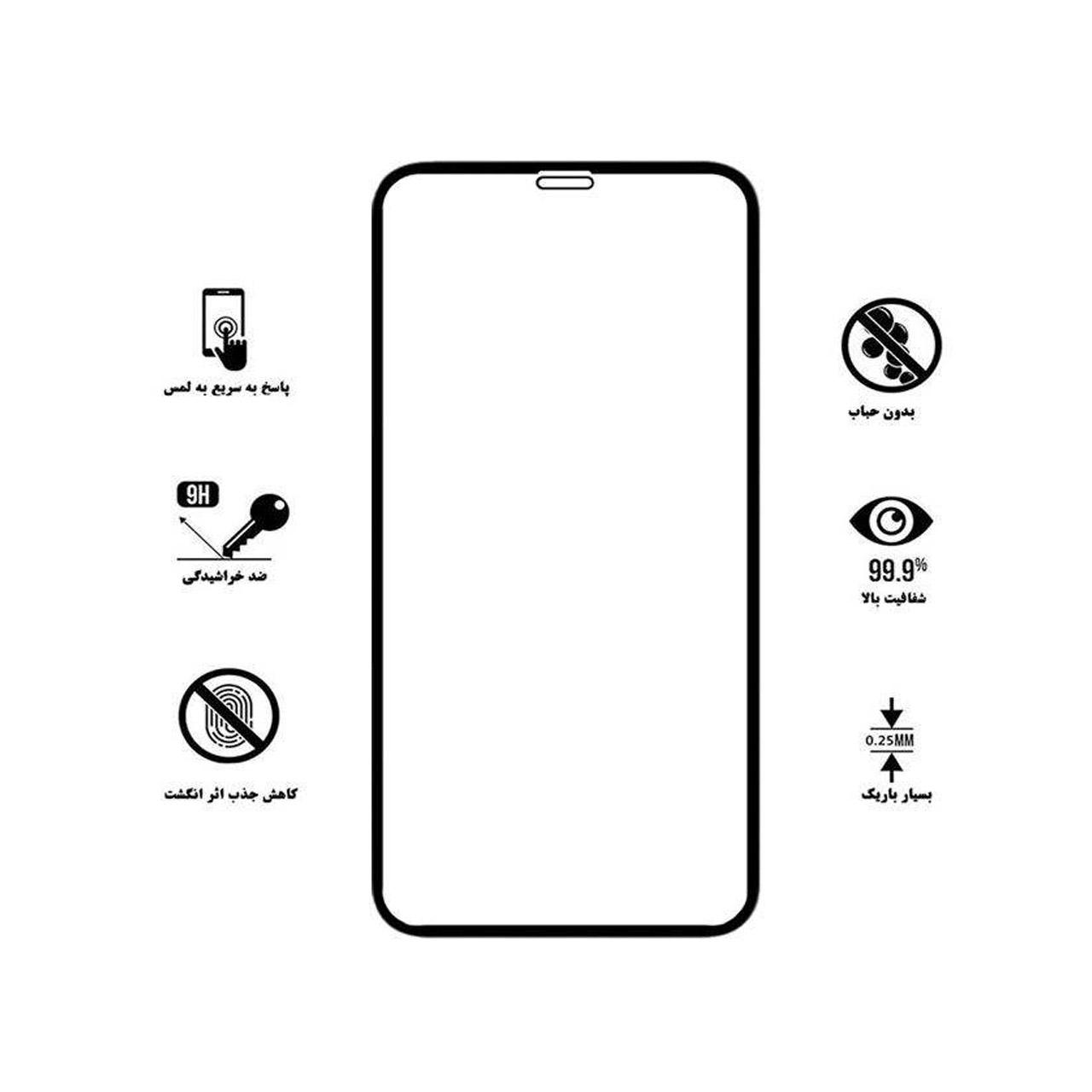 محافظ صفحه نمایش آکوا مدل IPH مناسب برای گوشی موبایل اپل iPhone 11              ( قیمت و خرید)