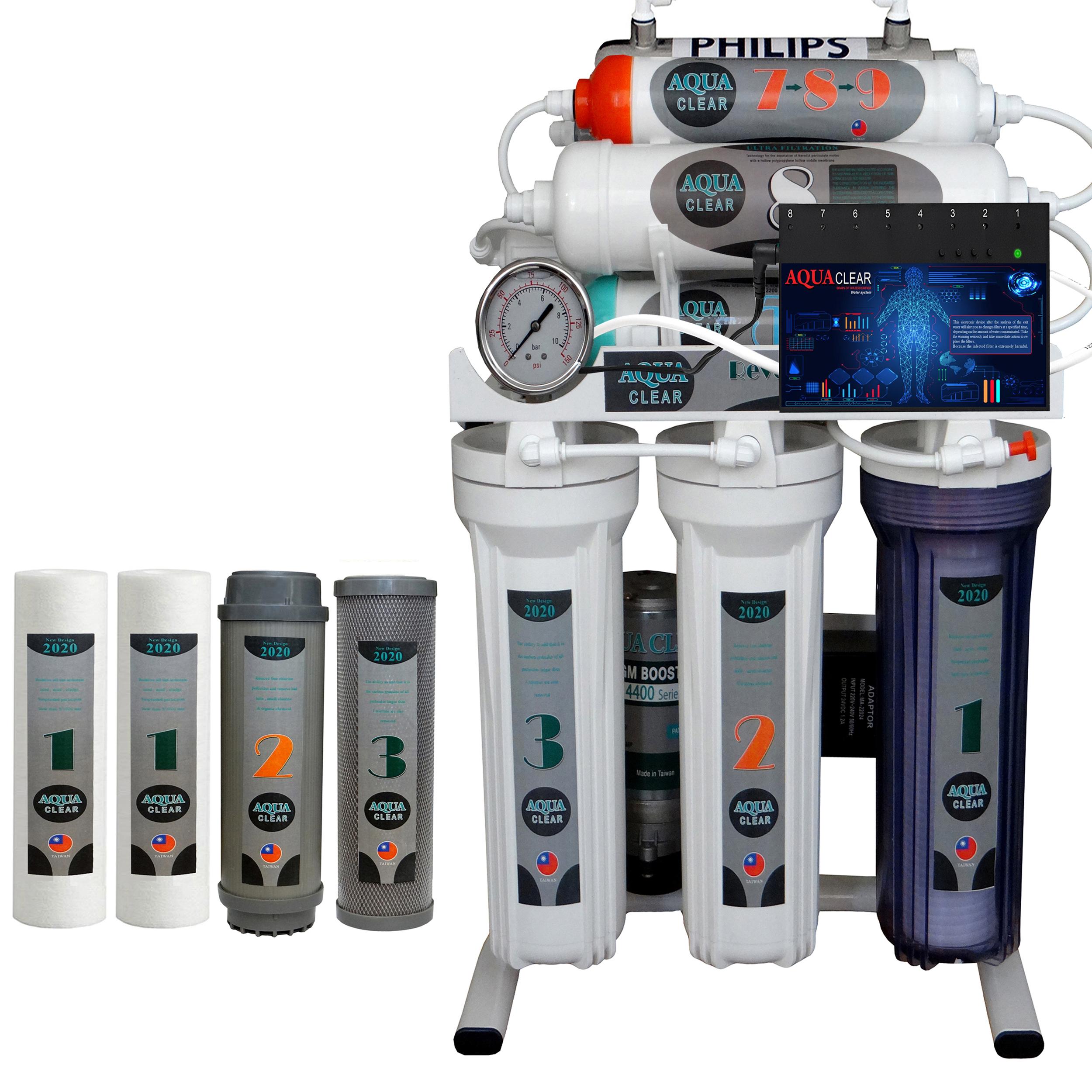دستگاه تصفیه کننده آب آکوآ کلیر مدل NEWDESIGN 2020 - IAFX10  به همراه فیلتر مجموعه 4 عددی