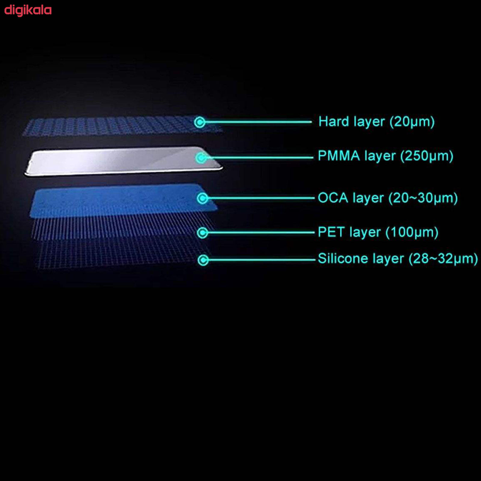 محافظ صفحه نمایش مات لاین کینگ مدل LKFCM مناسب برای گوشی موبایل سامسونگ Galaxy A50/ A30S/ A50S main 1 7