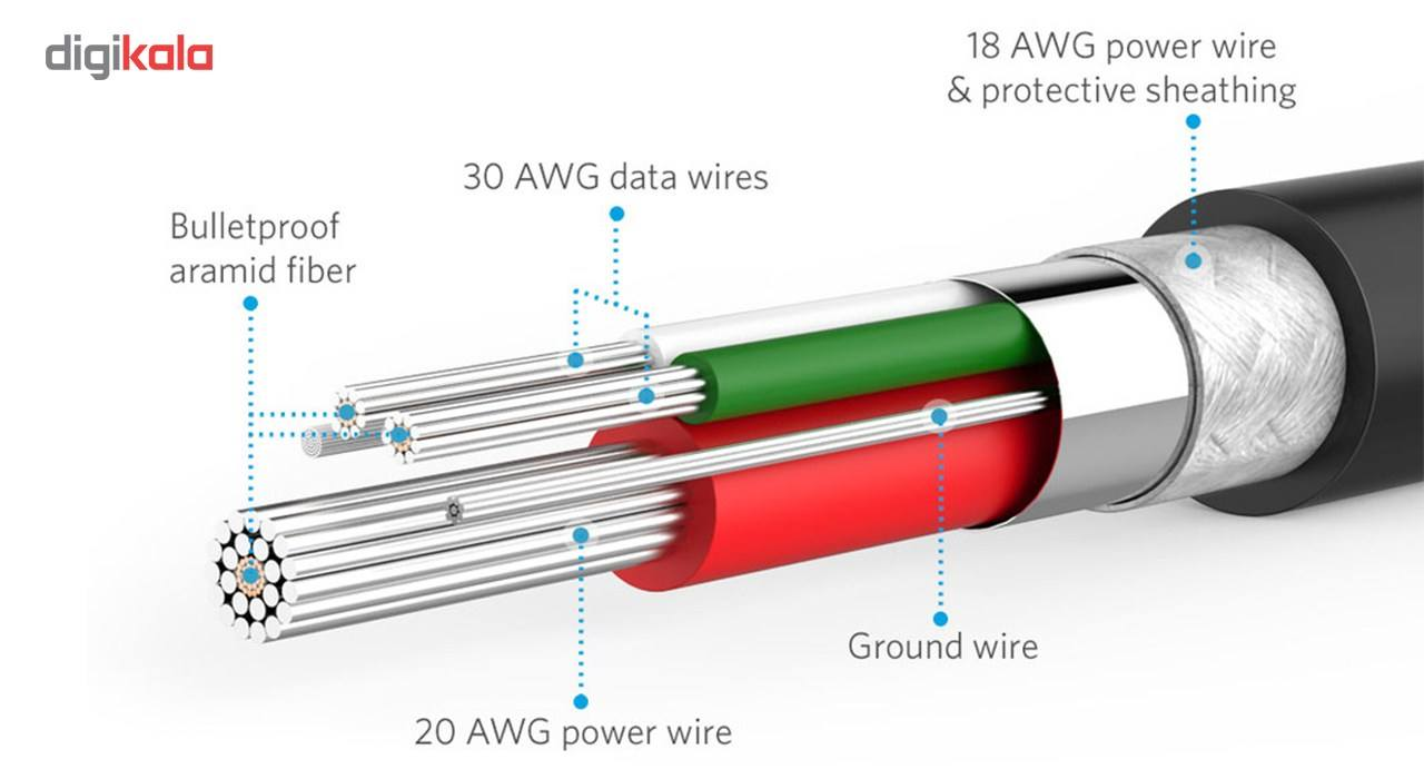 کابل تبدیل USB به microUSB انکر مدل A8133 PowerLine طول 1.8 متر main 1 9