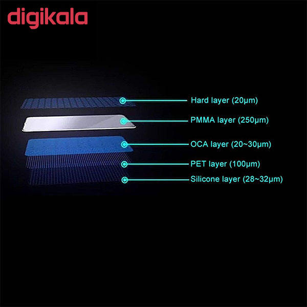 محافظ صفحه نمایش 9D مدل DC-S01 مناسب برای گوشی موبایل سامسونگ Galaxy A51 main 1 12