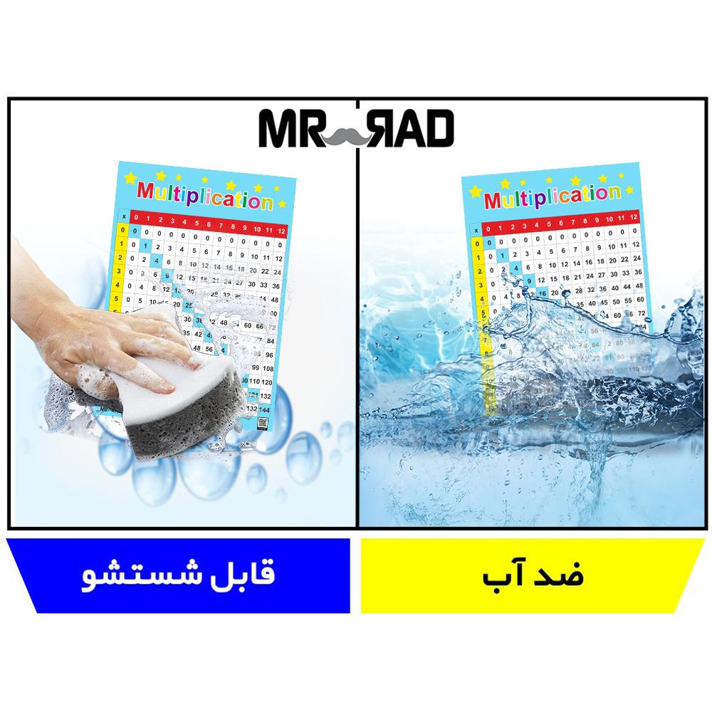 پوستر آموزشی FG طرح جدول ضرب مدل multiplication 83423-13