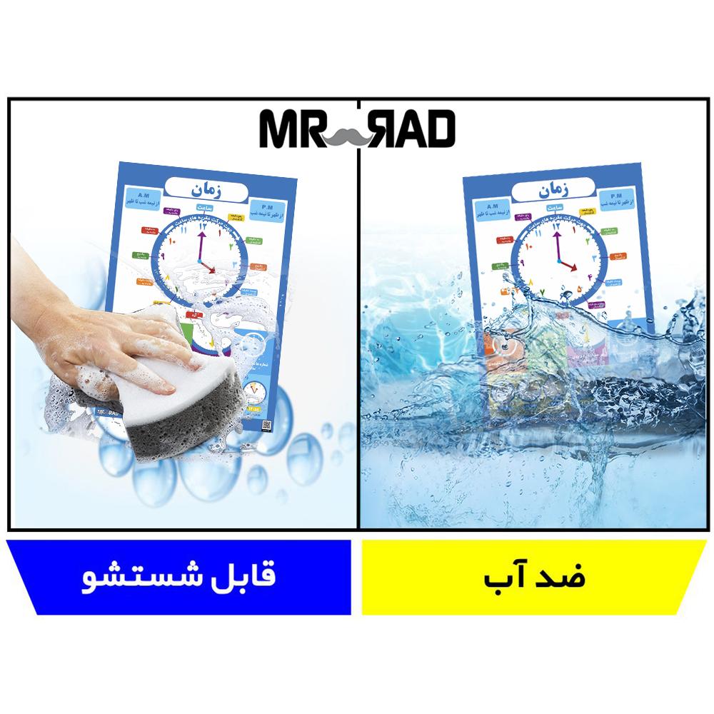 پوستر آموزشی FG طرح آموزش خواندن ساعت مدل time 83423-10