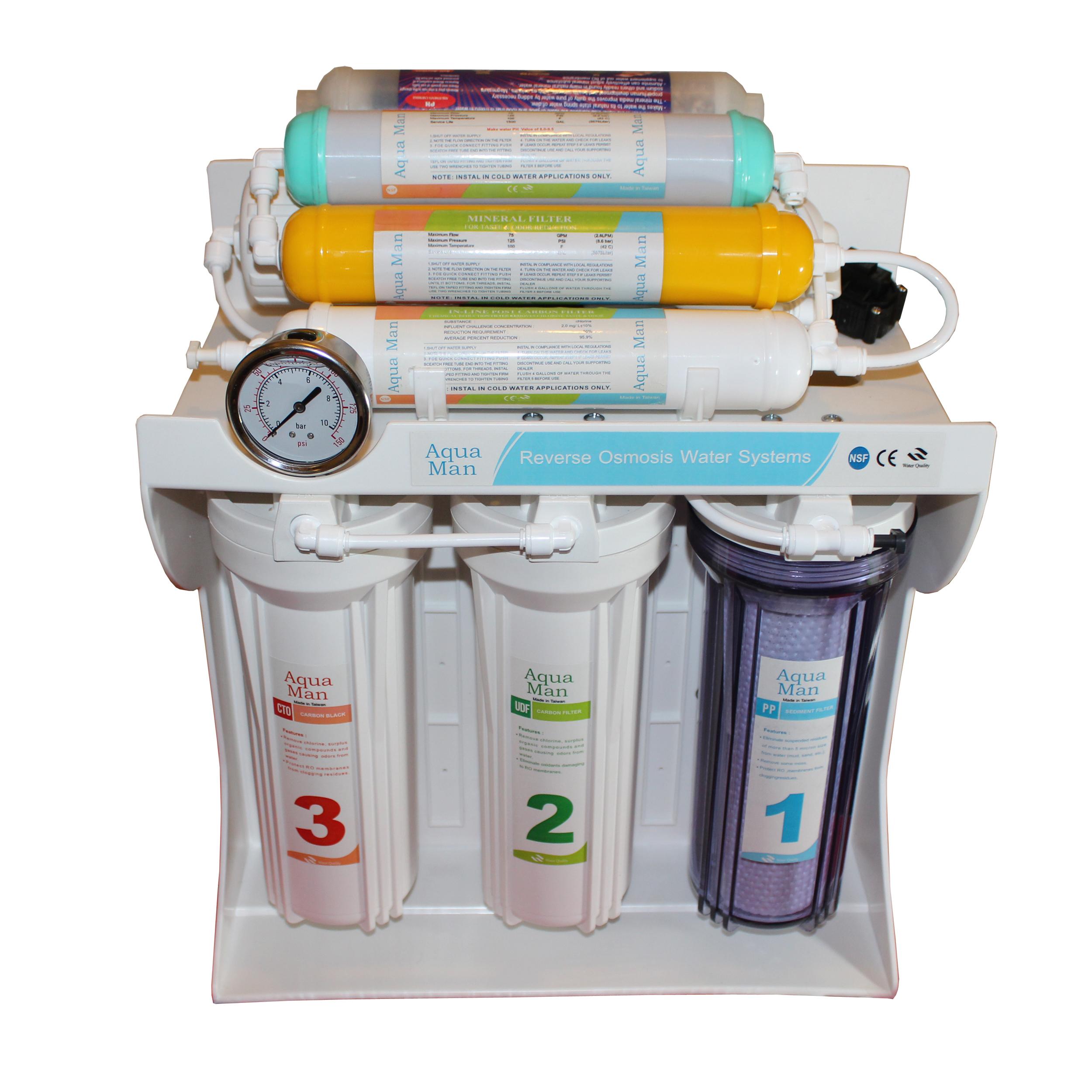 قیمت                      دستگاه تصفیه کننده آب آکوا من مدل Ro-F8