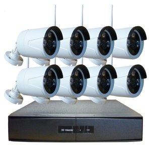 سیستم امنیتی مدل W2308