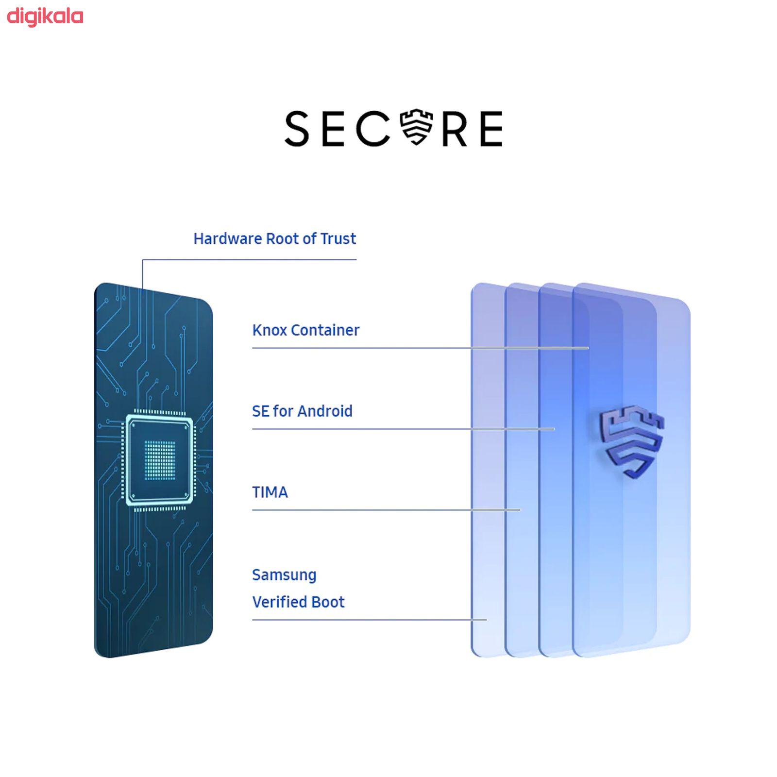 گوشی موبایل سامسونگ مدل Galaxy A31 SM-A315F/DS دو سیم کارت ظرفیت 128 گیگابایت main 1 11