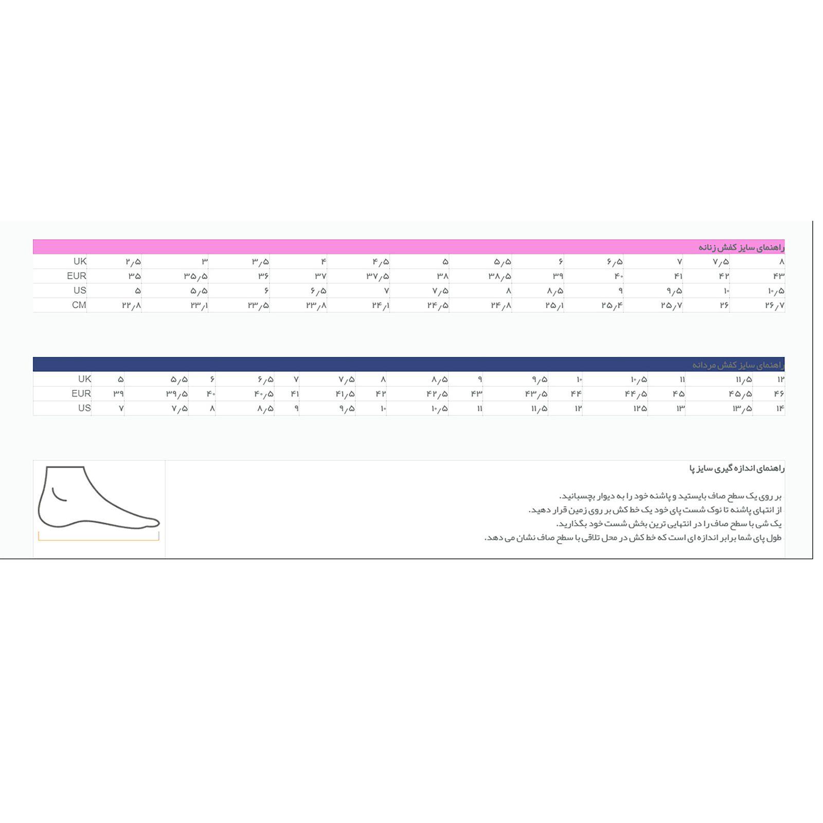 کفش مخصوص پیاده روی مردانه پرفکت استپس مدل ولونیو رنگ طوسی main 1 4