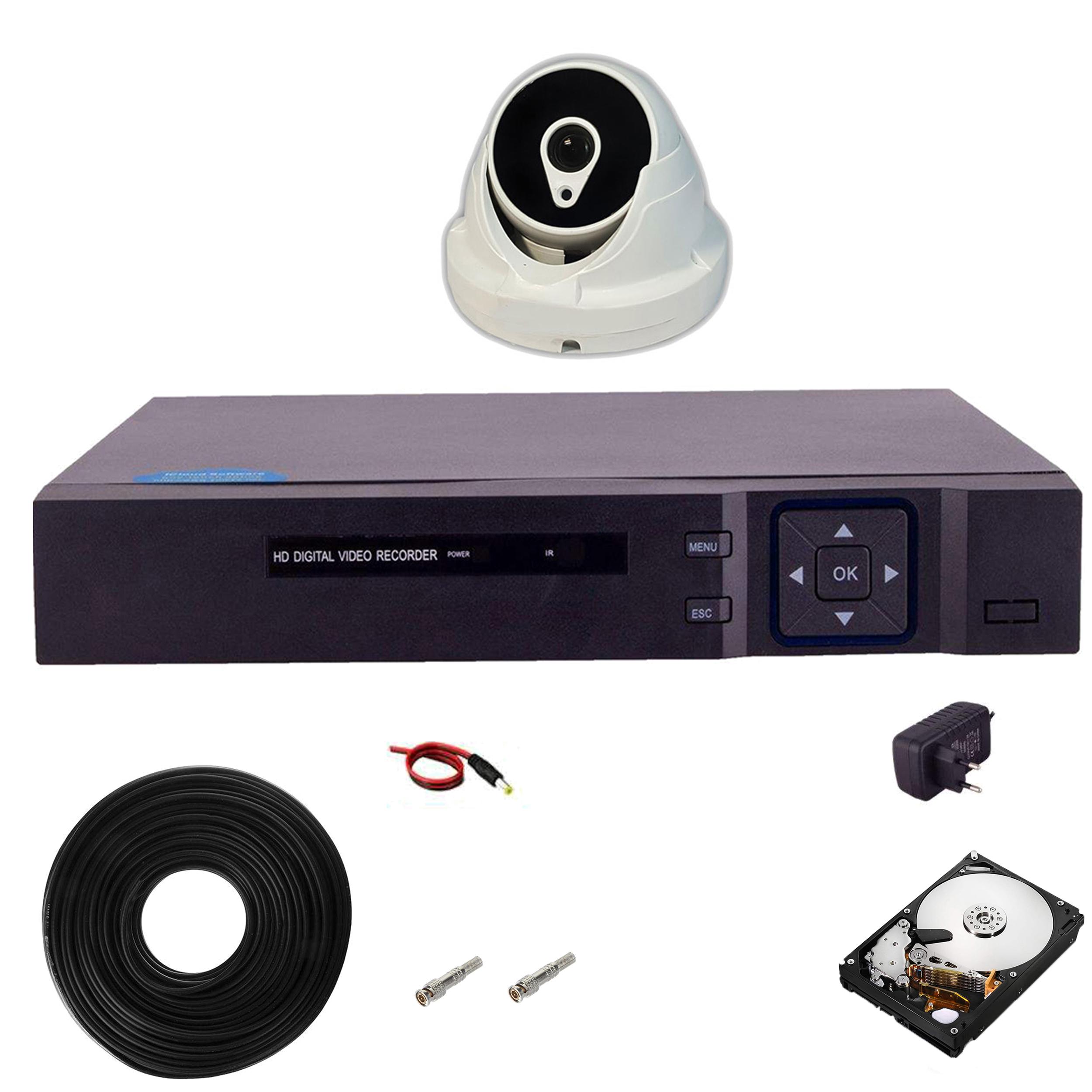 بررسی و خرید [با تخفیف]                                     سیستم امنیتی مدل RT1000-D19                             اورجینال