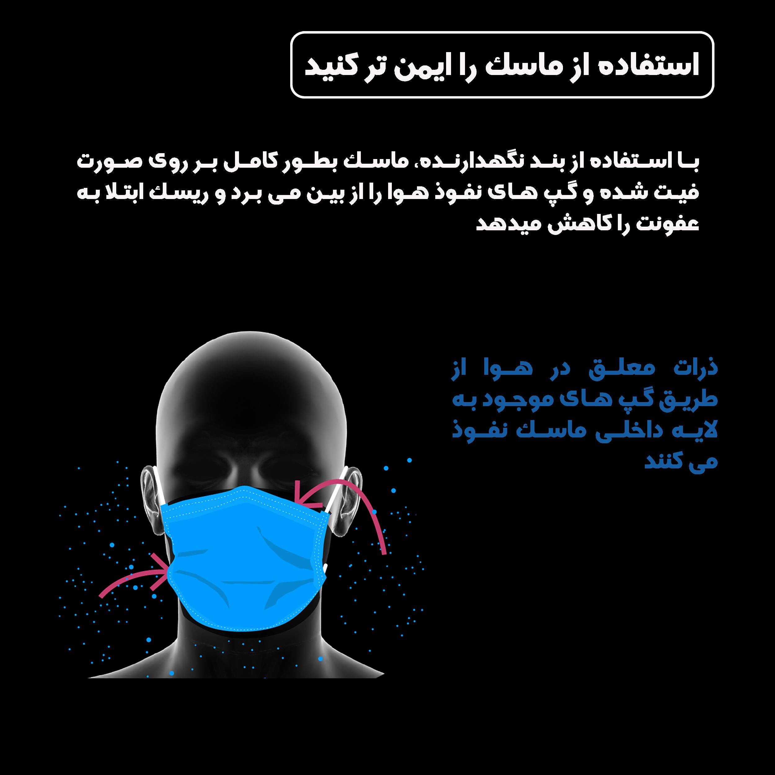 خرید                     گیره نگهدارنده بند ماسک مدل SATER-B02 بسته ۱۰ عددی